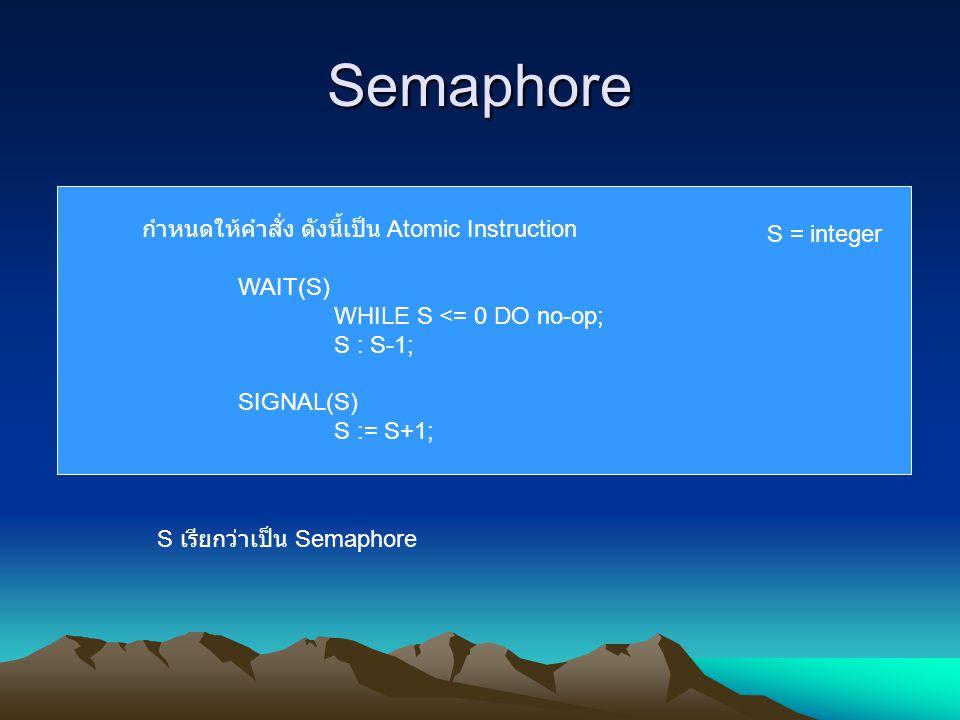 Semaphore กำหนดให้คำสั่ง ดังนี้เป็น Atomic Instruction S = integer