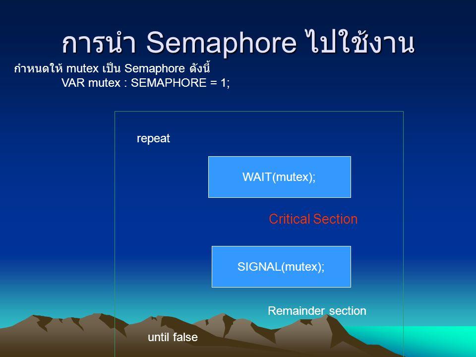 การนำ Semaphore ไปใช้งาน