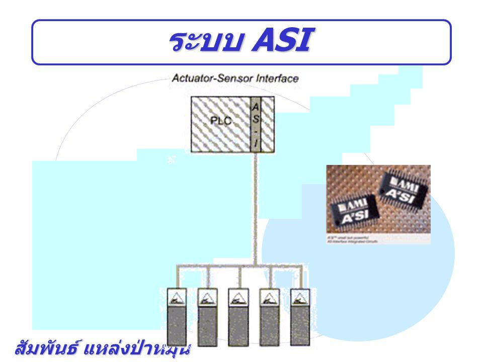 ระบบ ASI