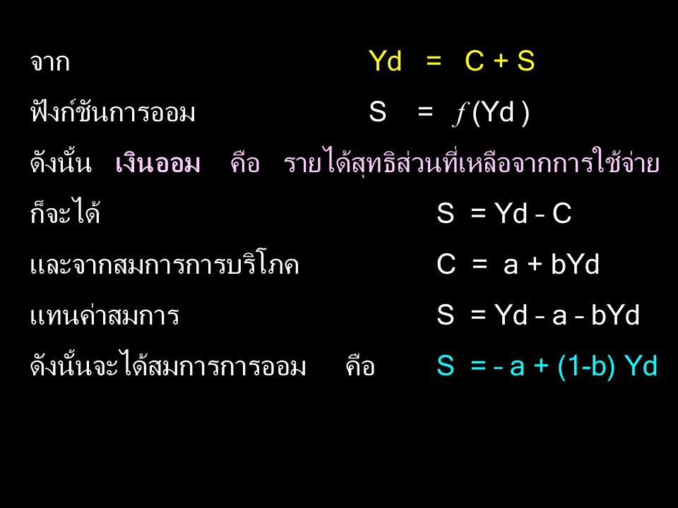 จาก Yd = C + S ฟังก์ชันการออม S = f (Yd ) ดังนั้น เงินออม คือ รายได้สุทธิส่วนที่เหลือจากการใช้จ่าย.