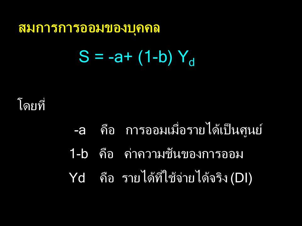 สมการการออมของบุคคล S = -a+ (1-b) Yd โดยที่