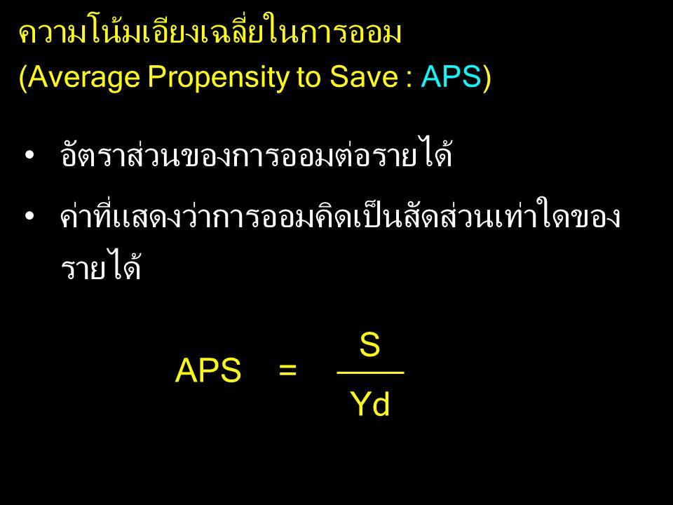 ความโน้มเอียงเฉลี่ยในการออม (Average Propensity to Save : APS)