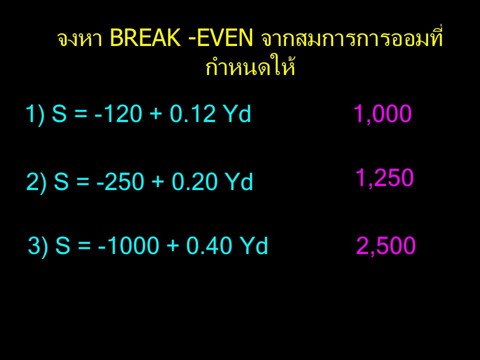 จงหา BREAK -EVEN จากสมการการออมที่กำหนดให้