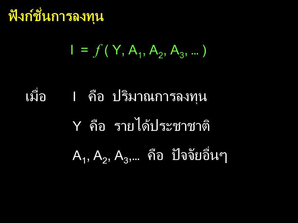 ฟังก์ชั่นการลงทุน เมื่อ I = f ( Y, A1, A2, A3, … )
