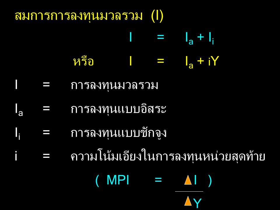 สมการการลงทุนมวลรวม (I)