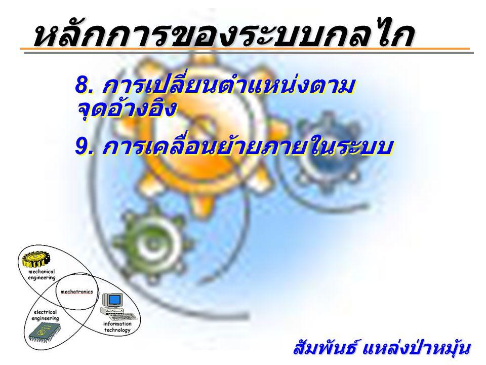 หลักการของระบบกลไก 8. การเปลี่ยนตำแหน่งตามจุดอ้างอิง