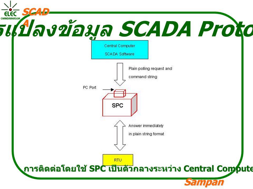 การแปลงข้อมูล SCADA Protocal