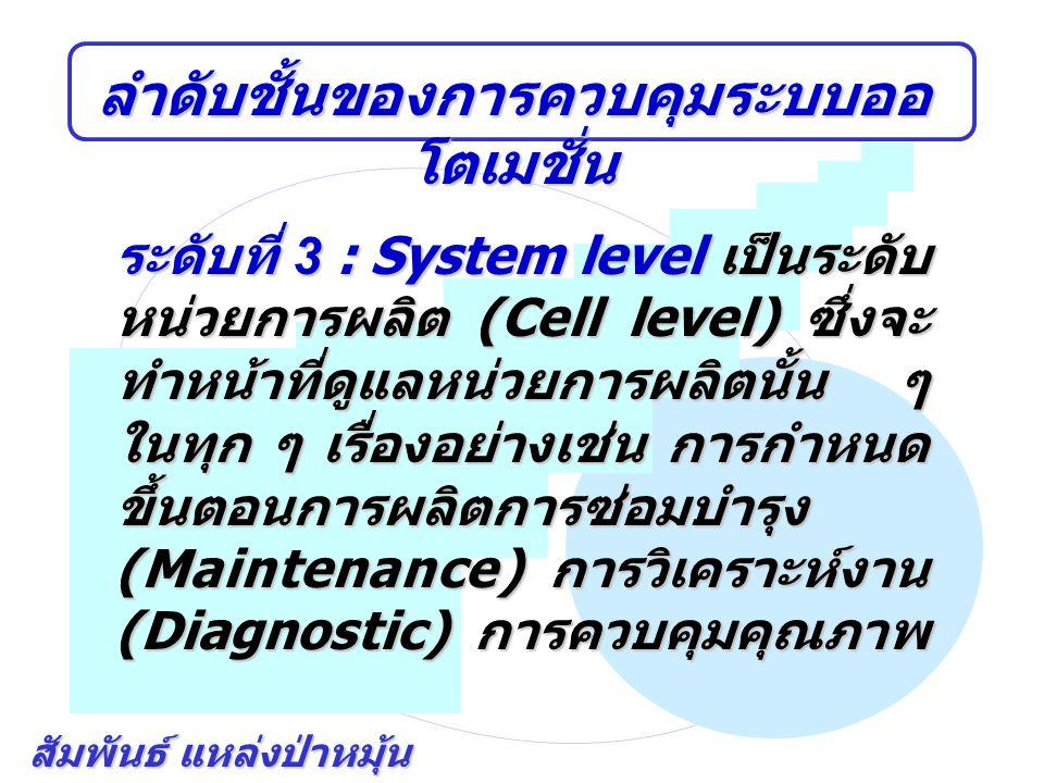 ลำดับชั้นของการควบคุมระบบออโตเมชั่น