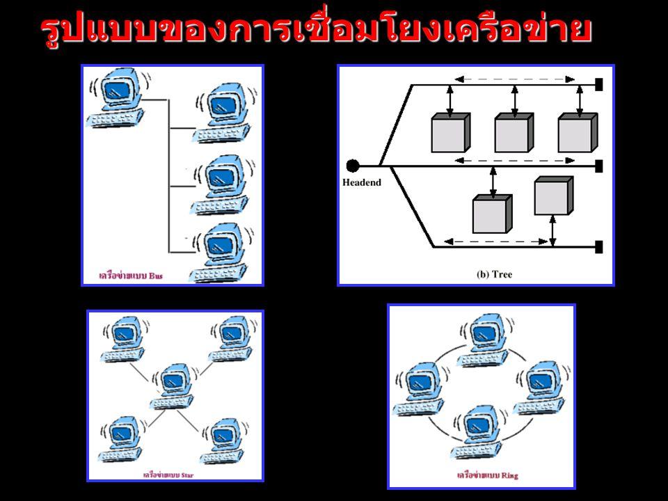 รูปแบบของการเชื่อมโยงเครือข่าย