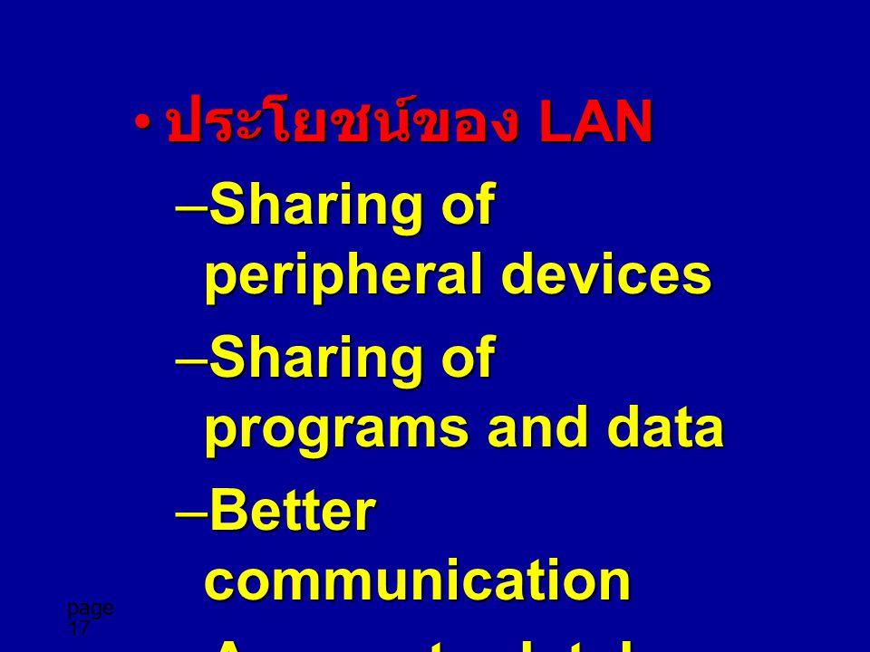 ประโยชน์ของ LAN Sharing of peripheral devices. Sharing of programs and data. Better communication.