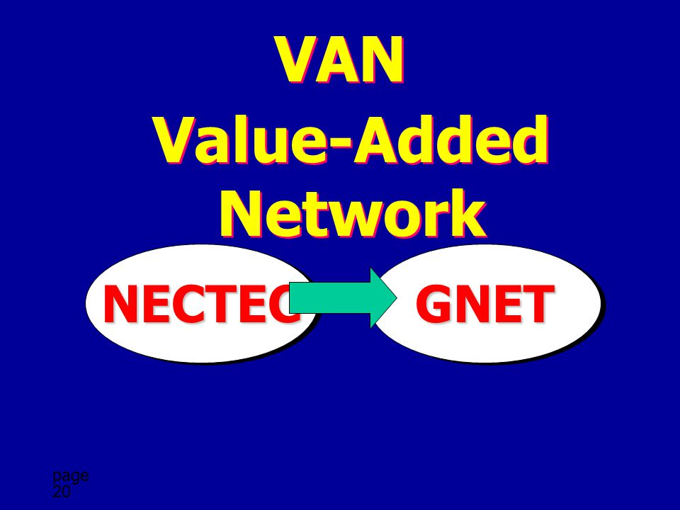VAN Value-Added Network