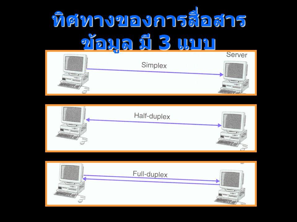 ทิศทางของการสื่อสารข้อมูล มี 3 แบบ