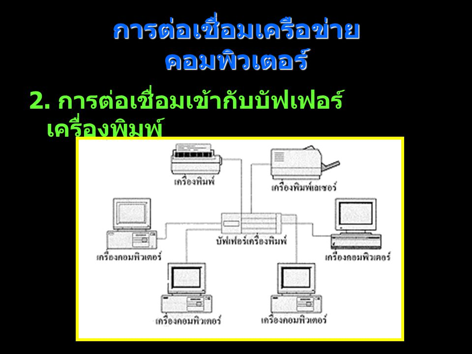 การต่อเชื่อมเครือข่ายคอมพิวเตอร์