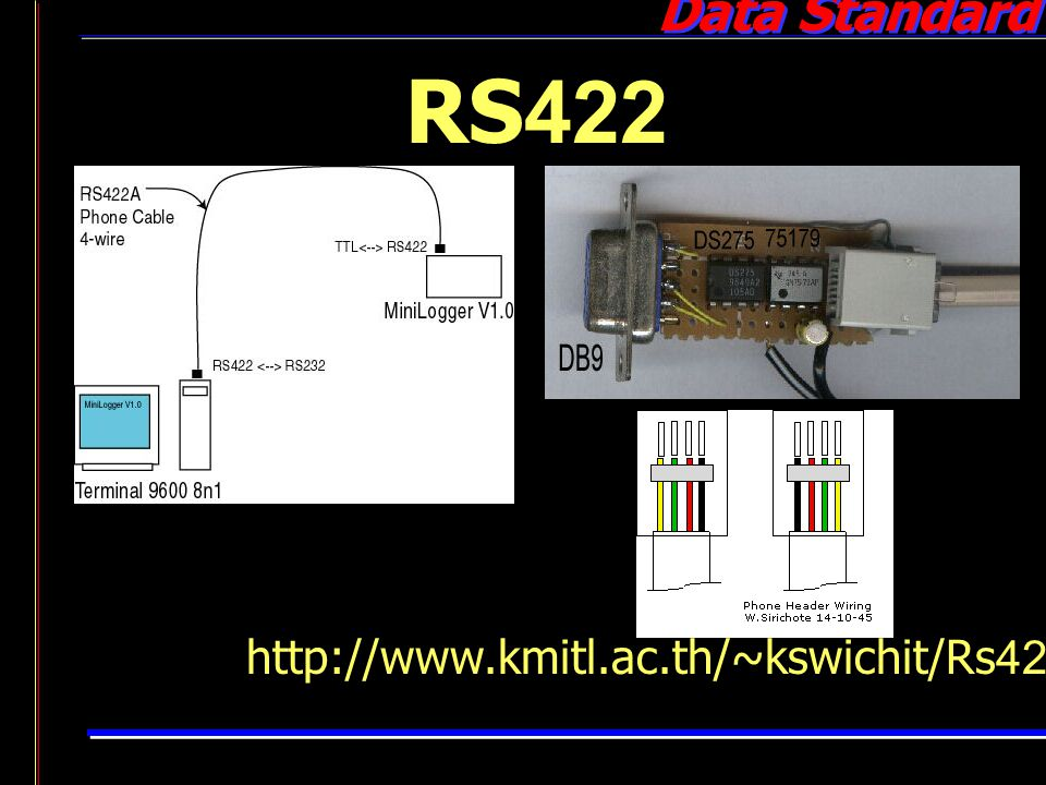 RS422 http://www.kmitl.ac.th/~kswichit/Rs422/Rs422.html