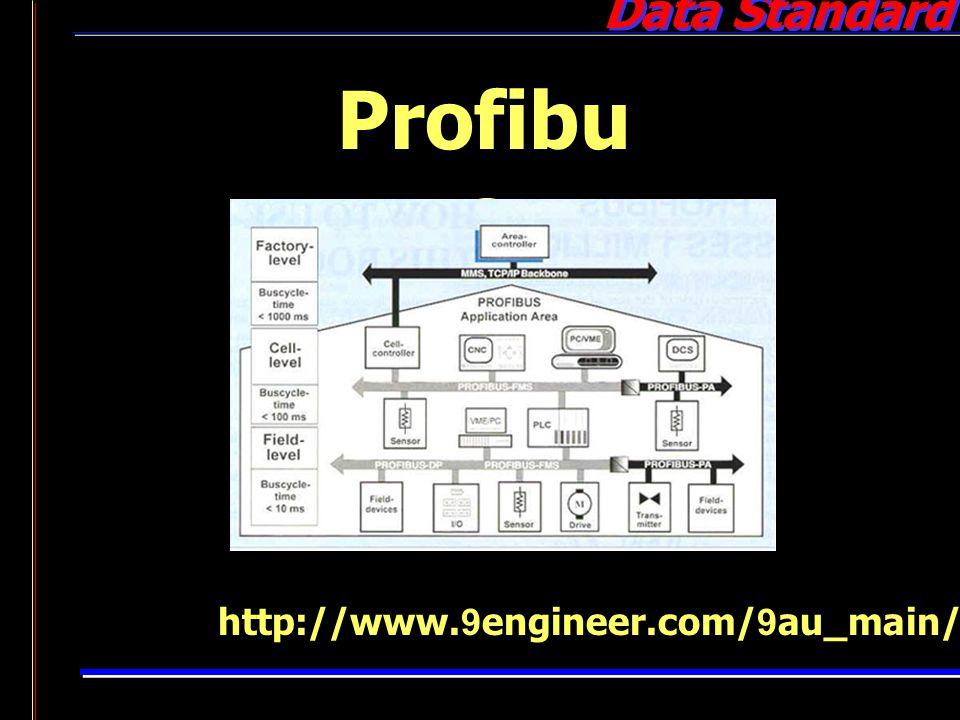 Profibus http://www.9engineer.com/9au_main/PLC/9Profibus.htm
