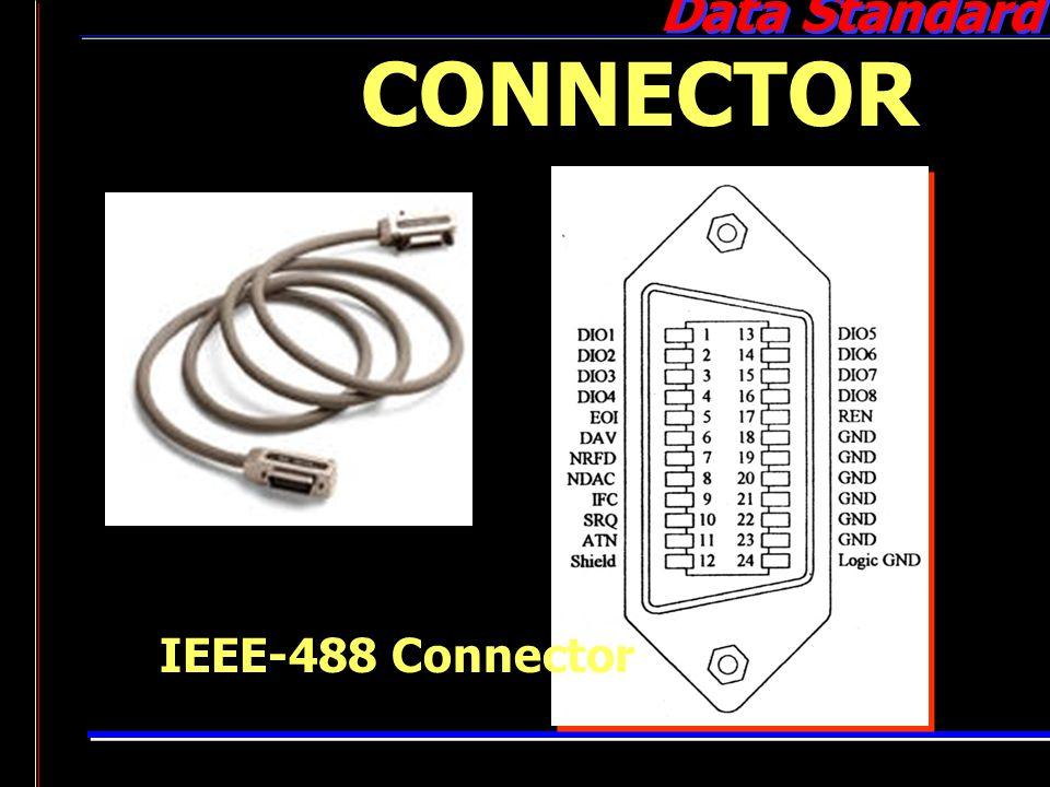 CONNECTOR IEEE-488 Connector