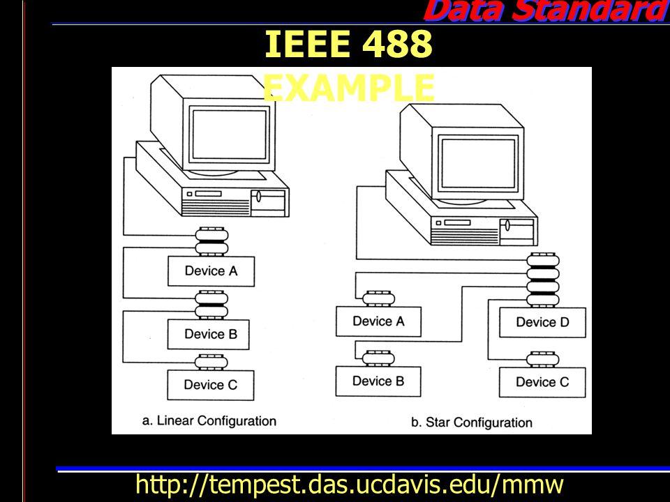 IEEE 488 EXAMPLE http://tempest.das.ucdavis.edu/mmwave/multiplier/GPIB.html