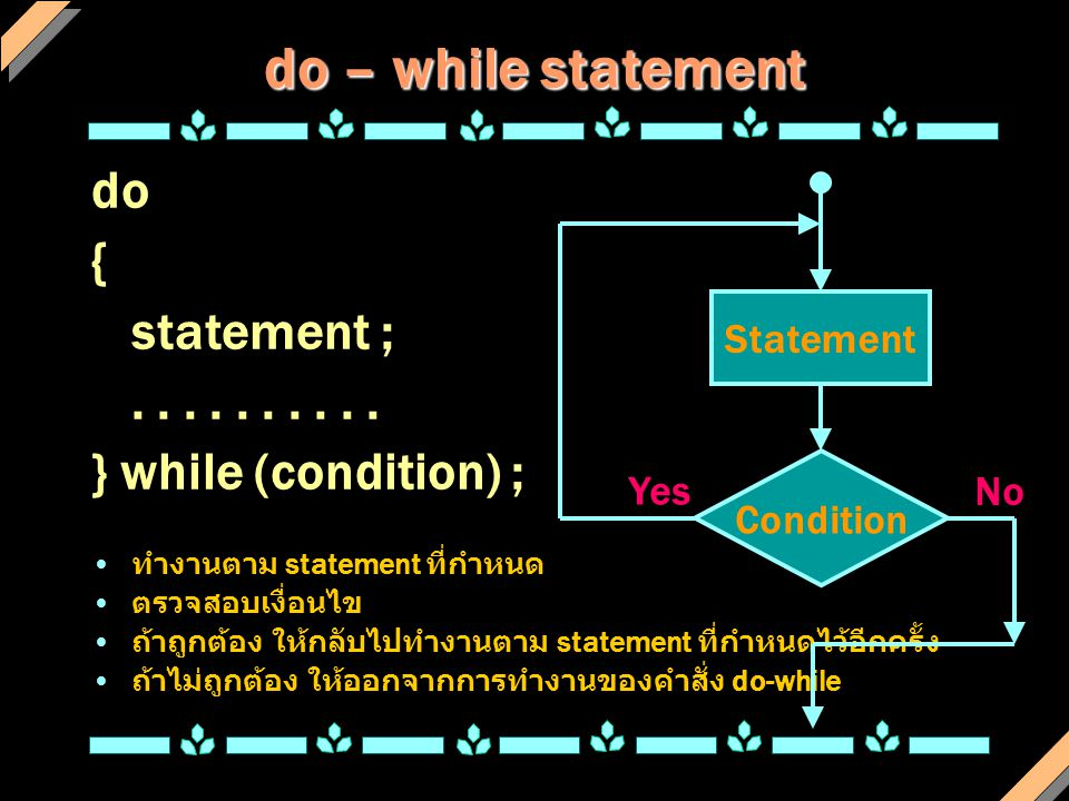 do – while statement do { statement ; . . . . . . . . . .