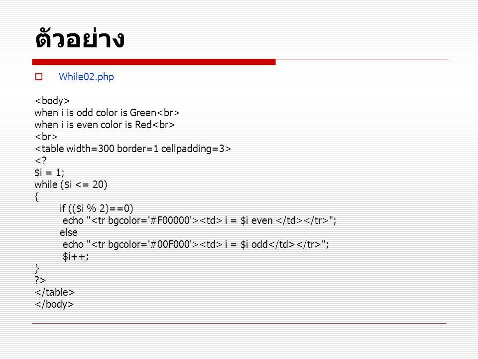 ตัวอย่าง While02.php <body>