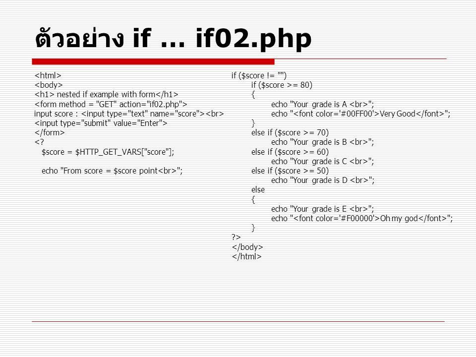 ตัวอย่าง if … if02.php <html> <body>