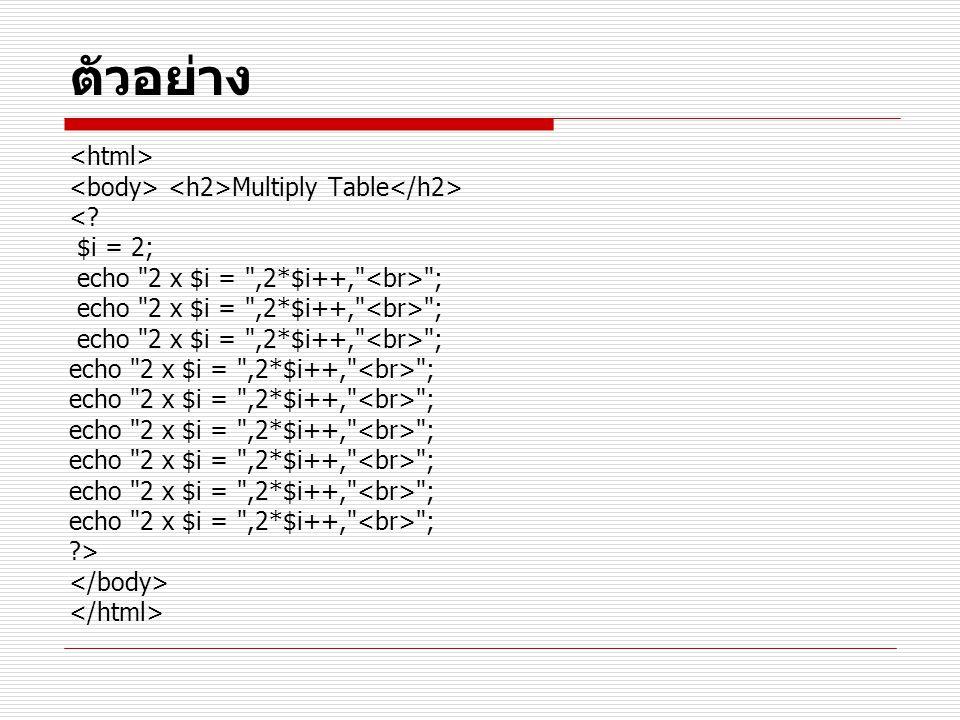 ตัวอย่าง <html> <body> <h2>Multiply Table</h2>