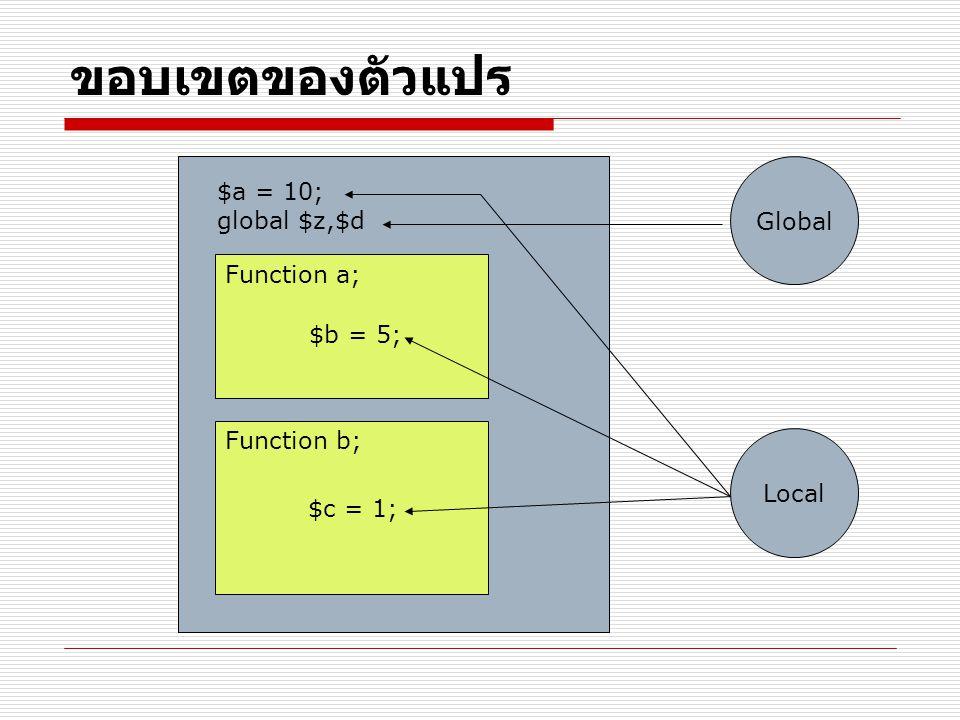 ขอบเขตของตัวแปร $a = 10; Global global $z,$d Function a; $b = 5;