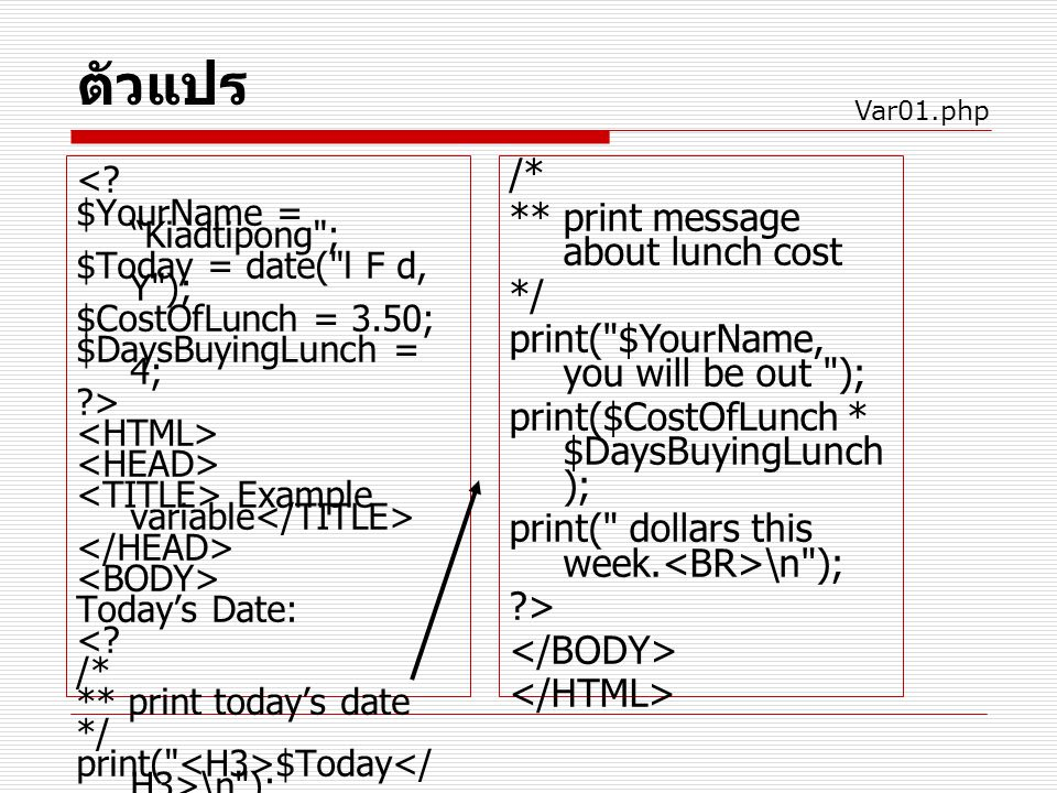 ตัวแปร /* ** print message about lunch cost */