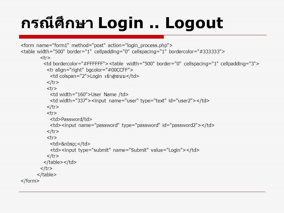 กรณีศึกษา Login .. Logout