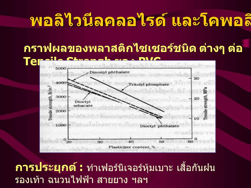 พอลิไวนีลคลอไรด์ และโคพอลิเมอร์ ( PVC )