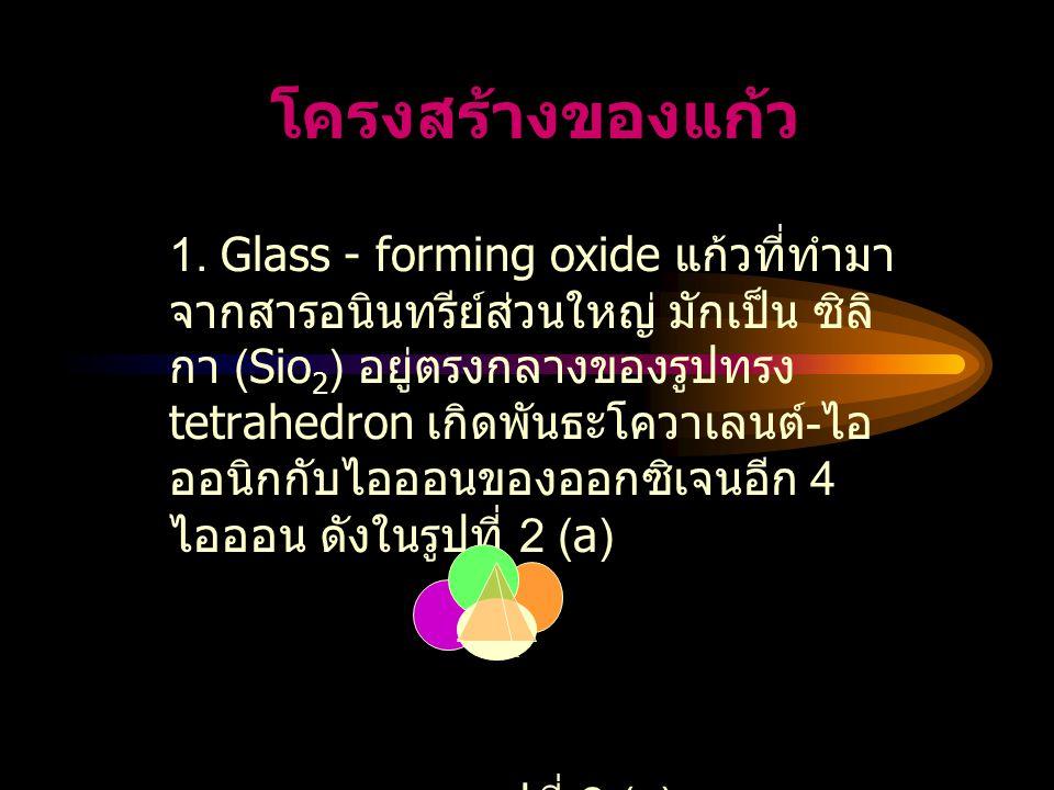 โครงสร้างของแก้ว