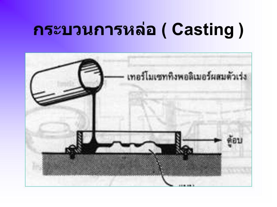 กระบวนการหล่อ ( Casting )