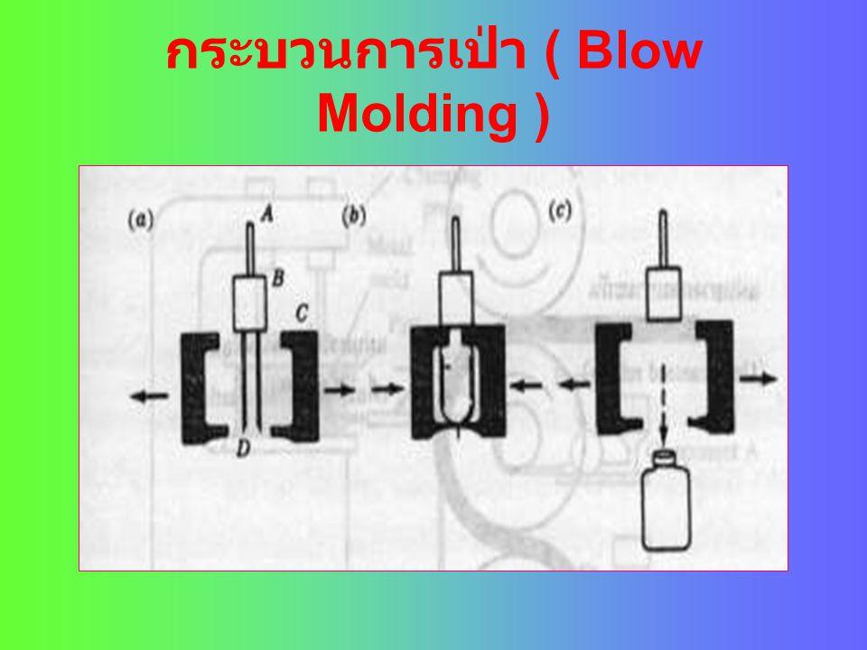 กระบวนการเป่า ( Blow Molding )