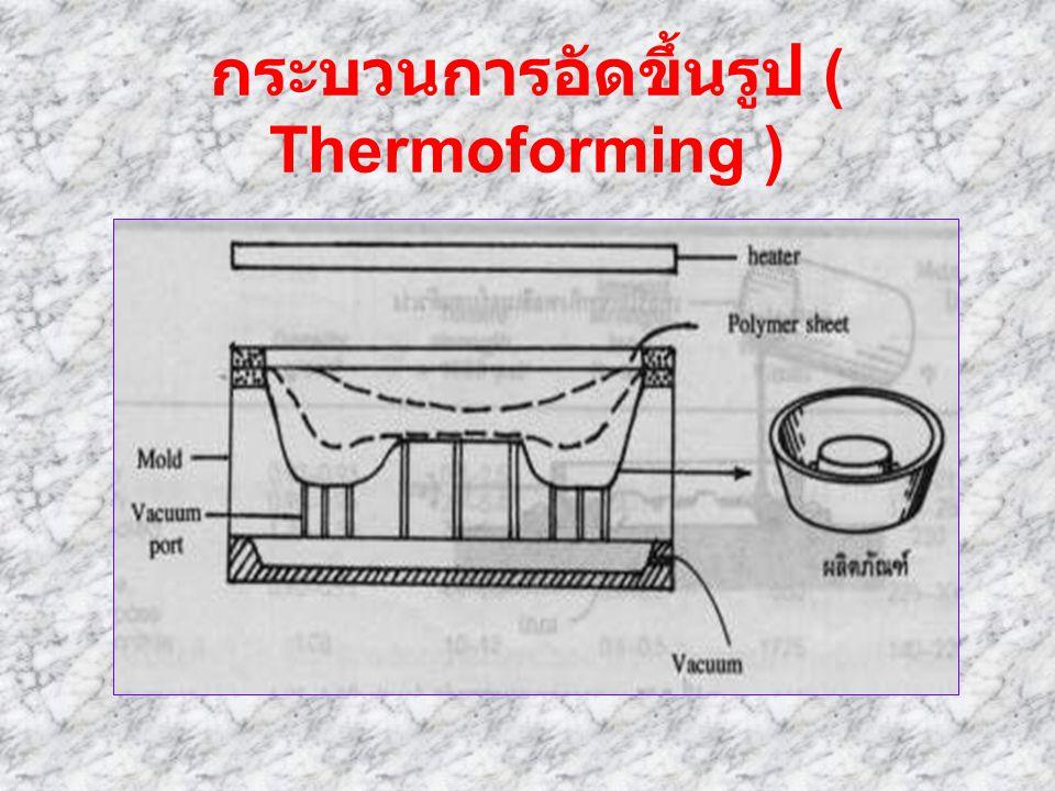 กระบวนการอัดขึ้นรูป ( Thermoforming )