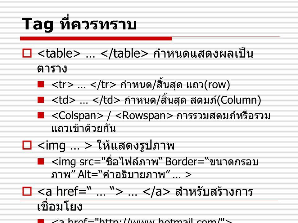 Tag ที่ควรทราบ <table> … </table> กำหนดแสดงผลเป็นตาราง