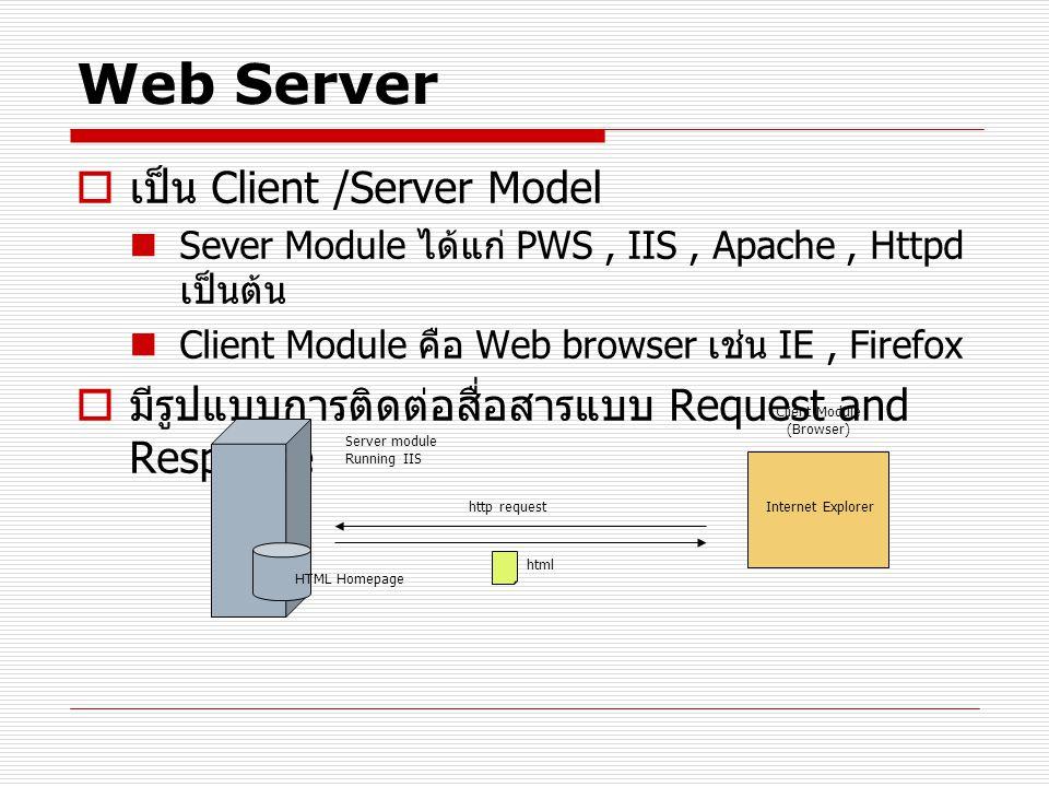 Web Server เป็น Client /Server Model