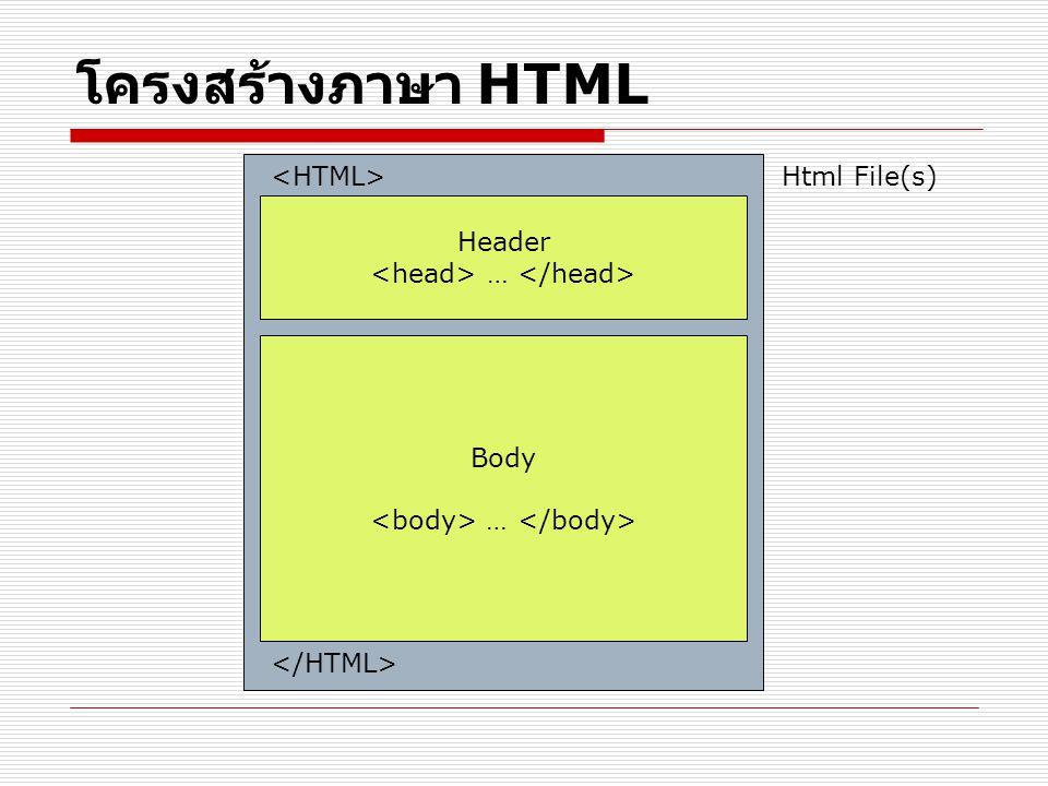 โครงสร้างภาษา HTML <HTML> Html File(s) Header