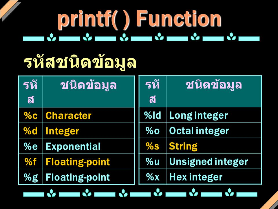 printf( ) Function รหัสชนิดข้อมูล รหัส ชนิดข้อมูล รหัส ชนิดข้อมูล %c