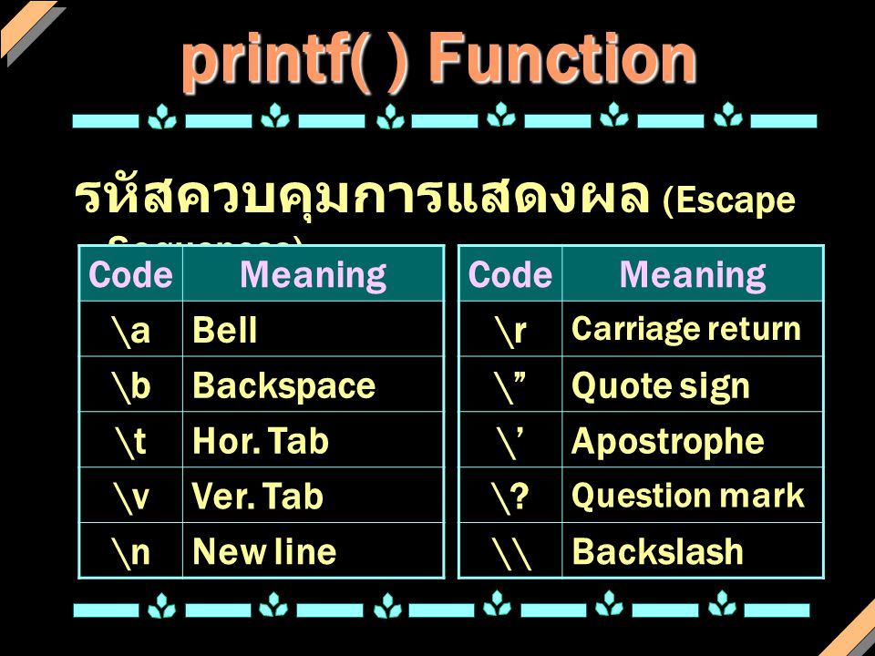 printf( ) Function รหัสควบคุมการแสดงผล (Escape Sequences) Code Meaning