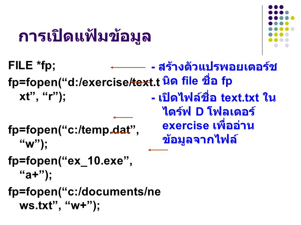 การเปิดแฟ้มข้อมูล FILE *fp; - สร้างตัวแปรพอยเตอร์ชนิด file ชื่อ fp