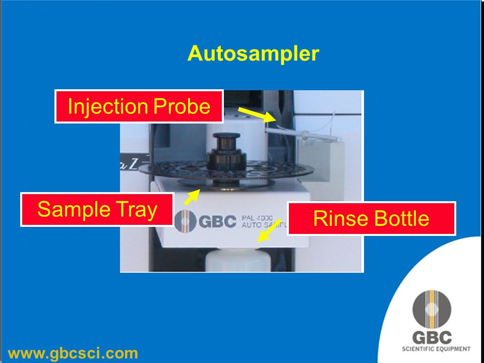 Autosampler Injection Probe Sample Tray Rinse Bottle