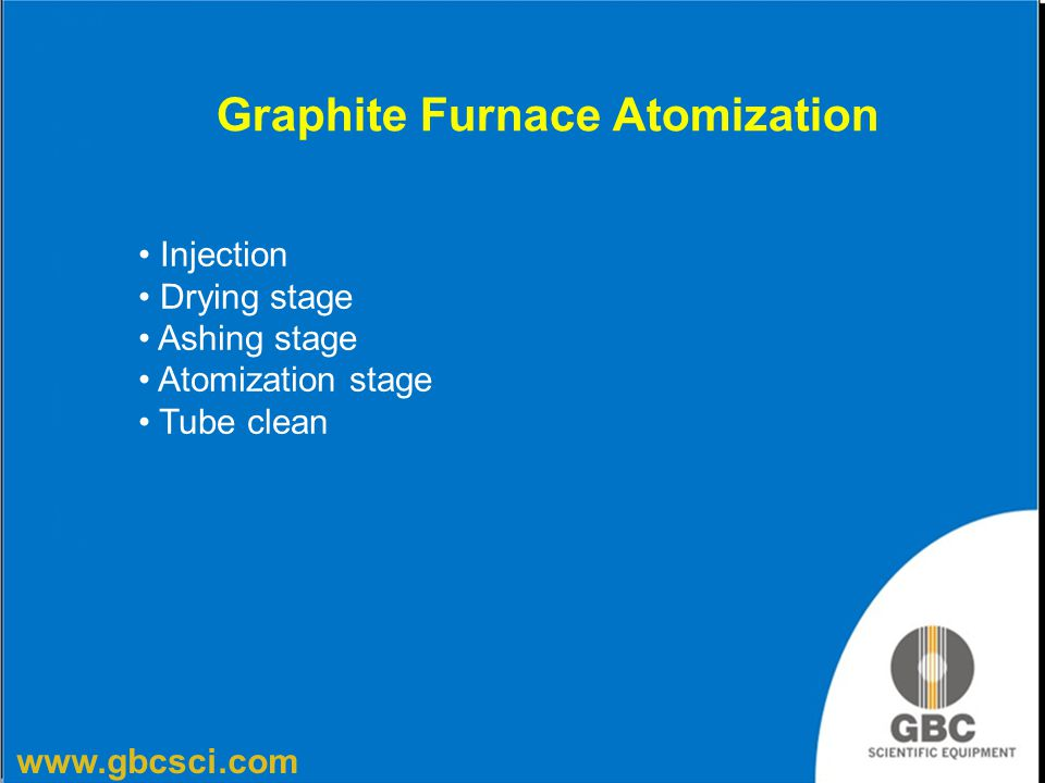Graphite Furnace Atomization