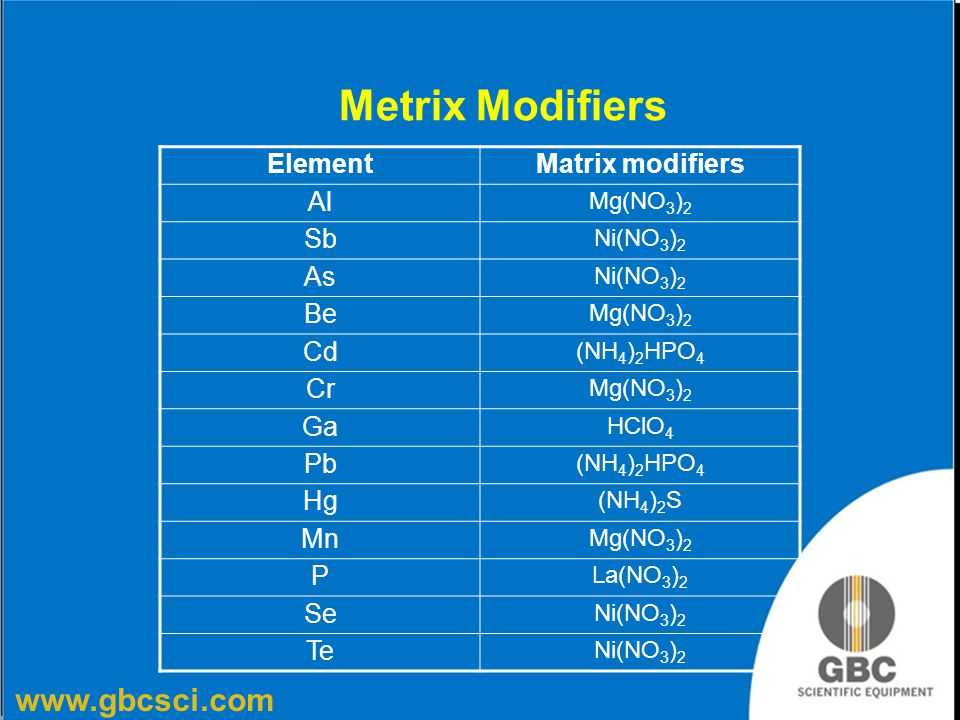 Metrix Modifiers Element Matrix modifiers Al Sb As Be Cd Cr Ga Pb Hg