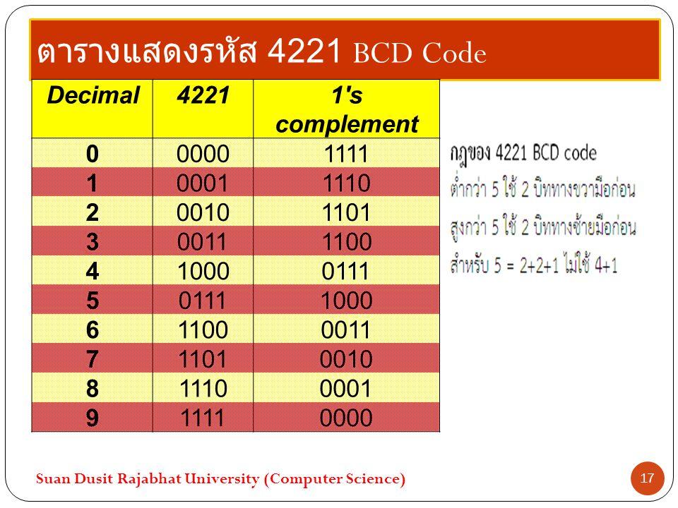 ตารางแสดงรหัส 4221 BCD Code