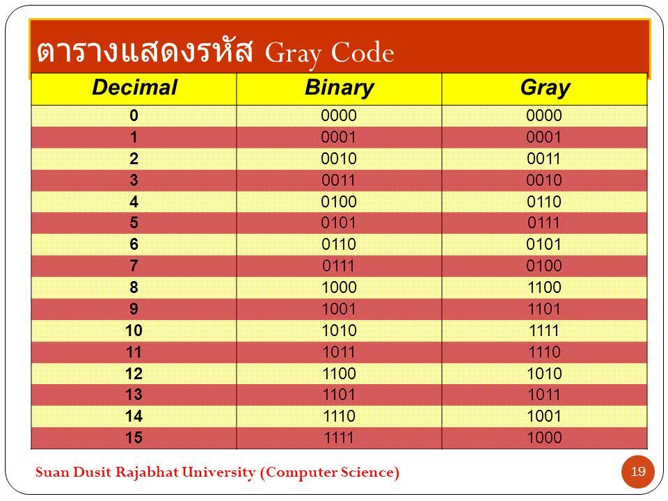 ตารางแสดงรหัส Gray Code