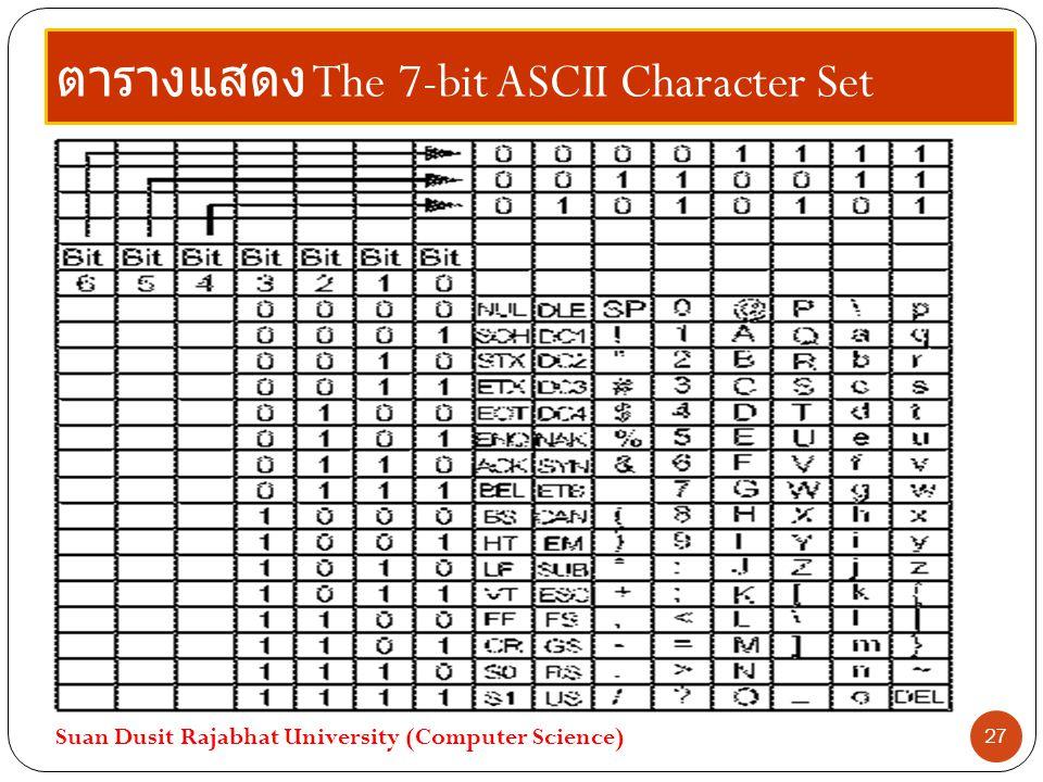 ตารางแสดง The 7-bit ASCII Character Set