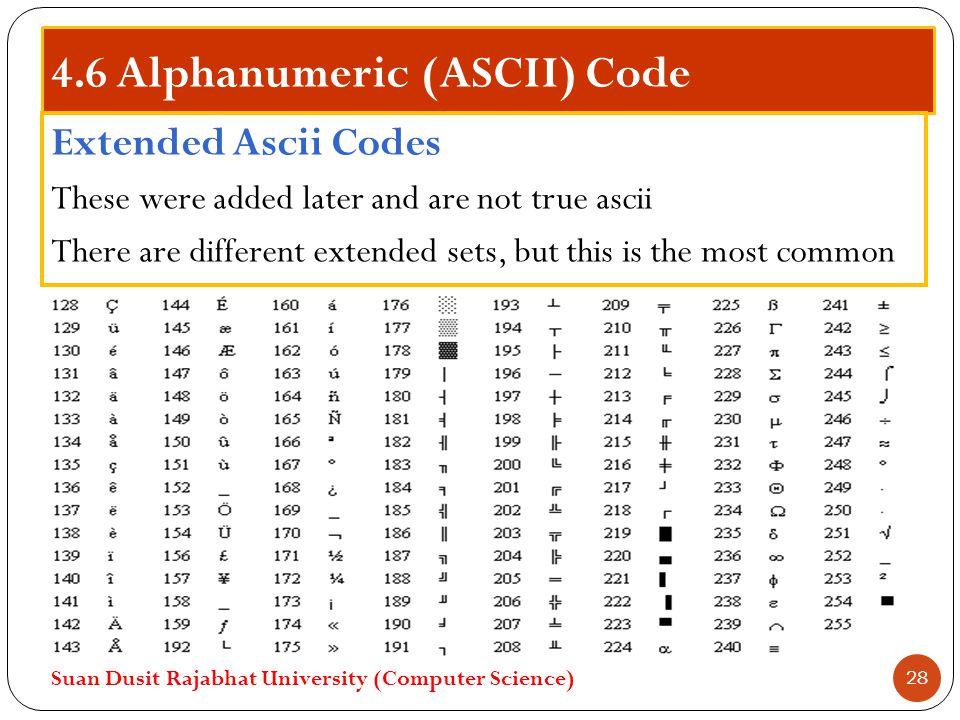 4.6 Alphanumeric (ASCII) Code