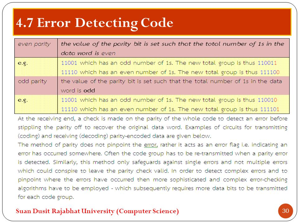 4.7 Error Detecting Code Suan Dusit Rajabhat University (Computer Science)