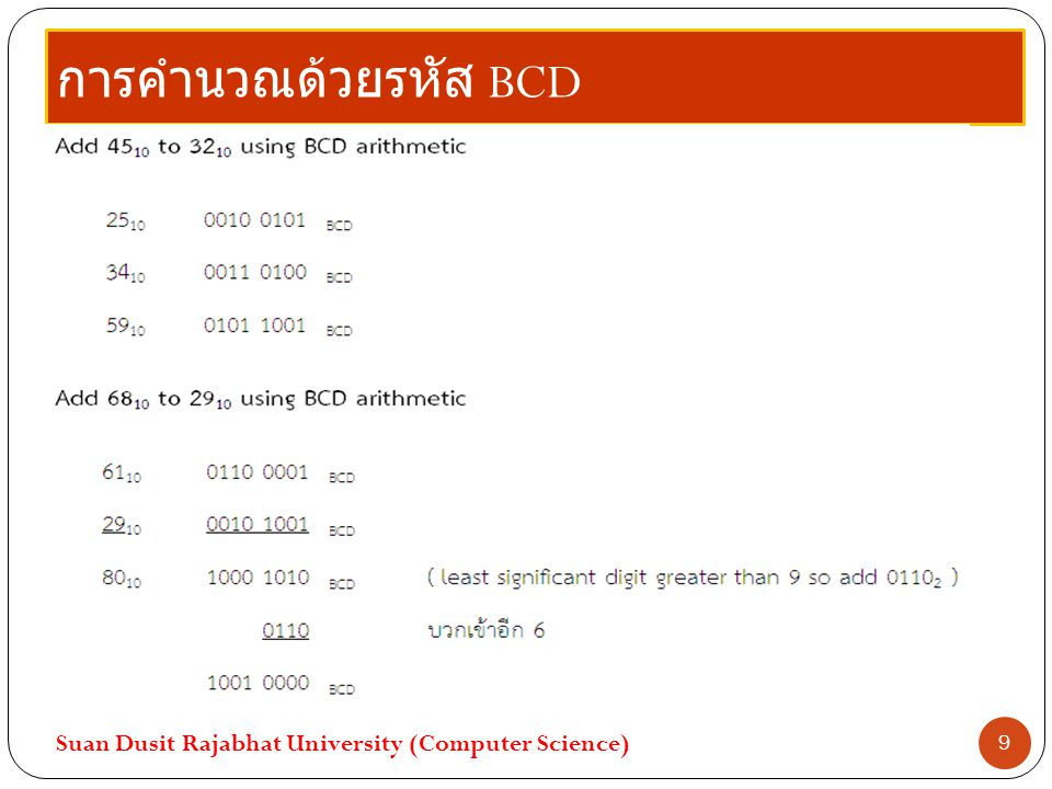การคำนวณด้วยรหัส BCD Suan Dusit Rajabhat University (Computer Science)