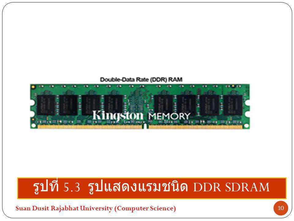รูปที่ 5.3 รูปแสดงแรมชนิด DDR SDRAM