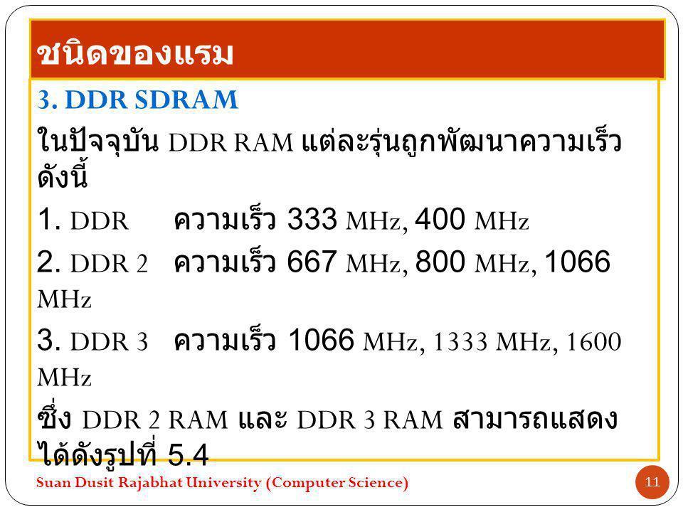 ชนิดของแรม 3. DDR SDRAM. ในปัจจุบัน DDR RAM แต่ละรุ่นถูกพัฒนาความเร็วดังนี้ 1. DDR ความเร็ว 333 MHz, 400 MHz.